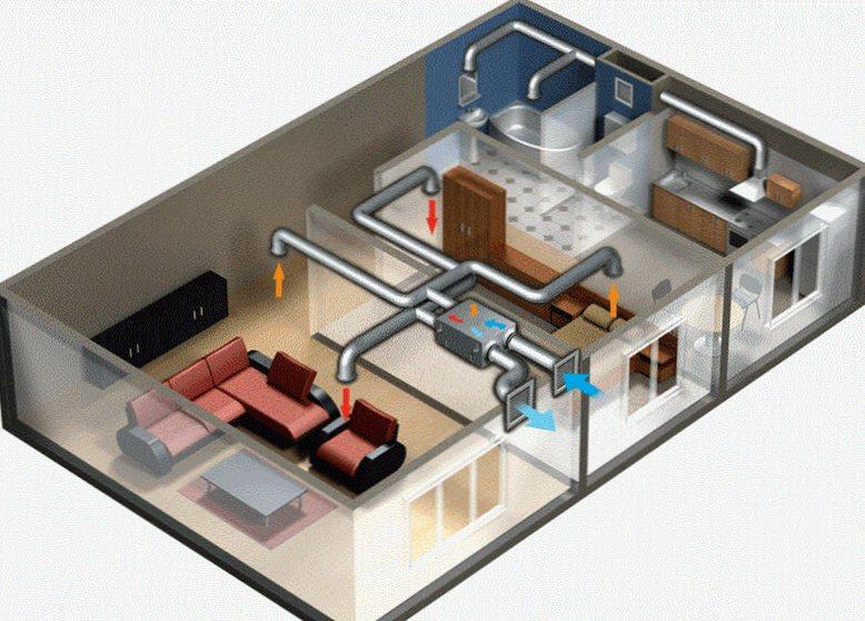 полнокомплектные системы приточно-вытяжной вентиляции